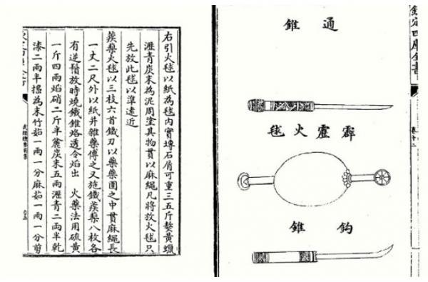 A gauche : la formule à poudre en 1044 à Wujing Zongyao. A droite: Illustration pour le poudre à canon (Image: Shenyunperformingarts.org)
