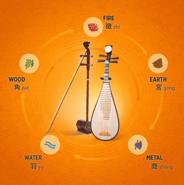 Les 5 éléments. (Photo : Shenyunperformingarts.org)