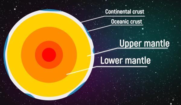 La Bridgmanite est un minéral commun que l'on trouve dans le manteau inférieur de la terre. (Image : Capture d'écran / YouTube)