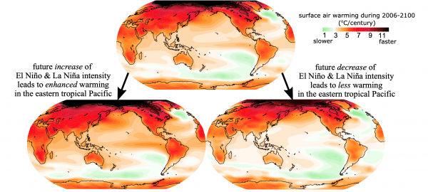 L'augmentation de l'intensité d'El Nino/La Nina accentue le réchauffement du Pacifique (L) et vice versa (R). (Image : University of Hawai'i at Mānoa)
