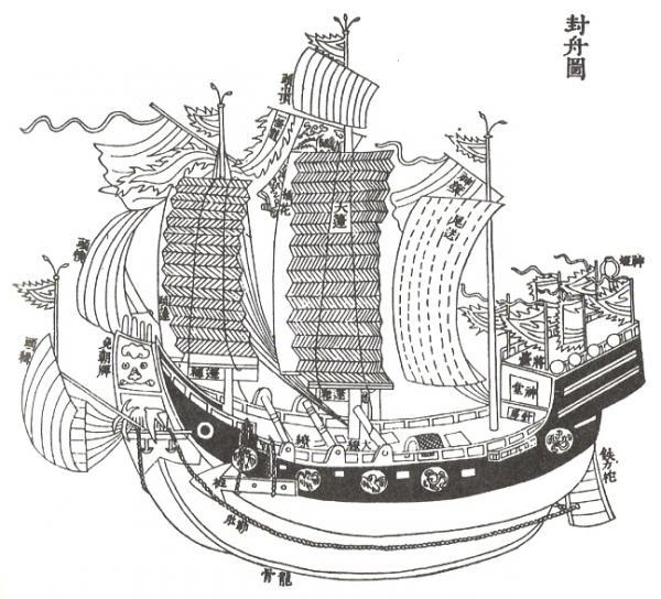 Un bateau de la dynastie Ming. (Image : wikimedia / User PHG on en.wikipedia / Domaine public)