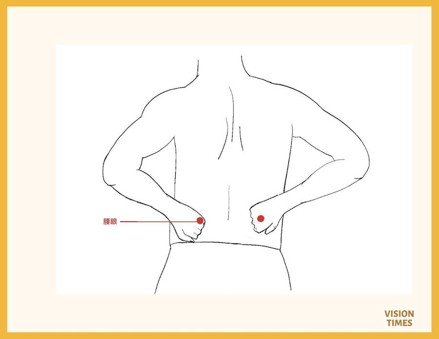 massages pour renforcer la taille et le rein