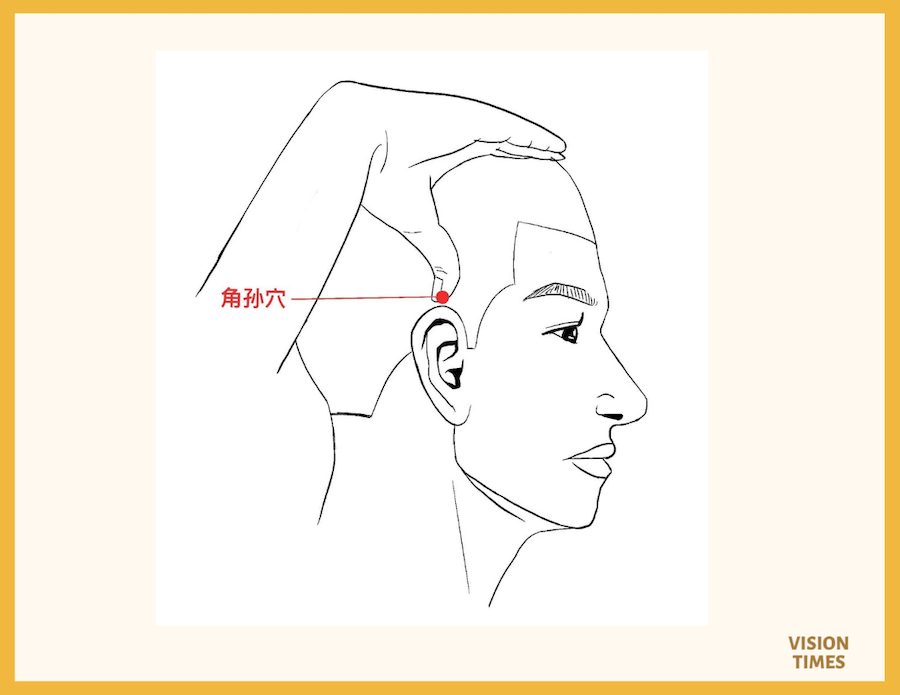 Les points d'acupression pour traiter les cheveux blancs